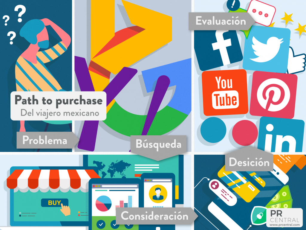 path-to-purchase-mexico